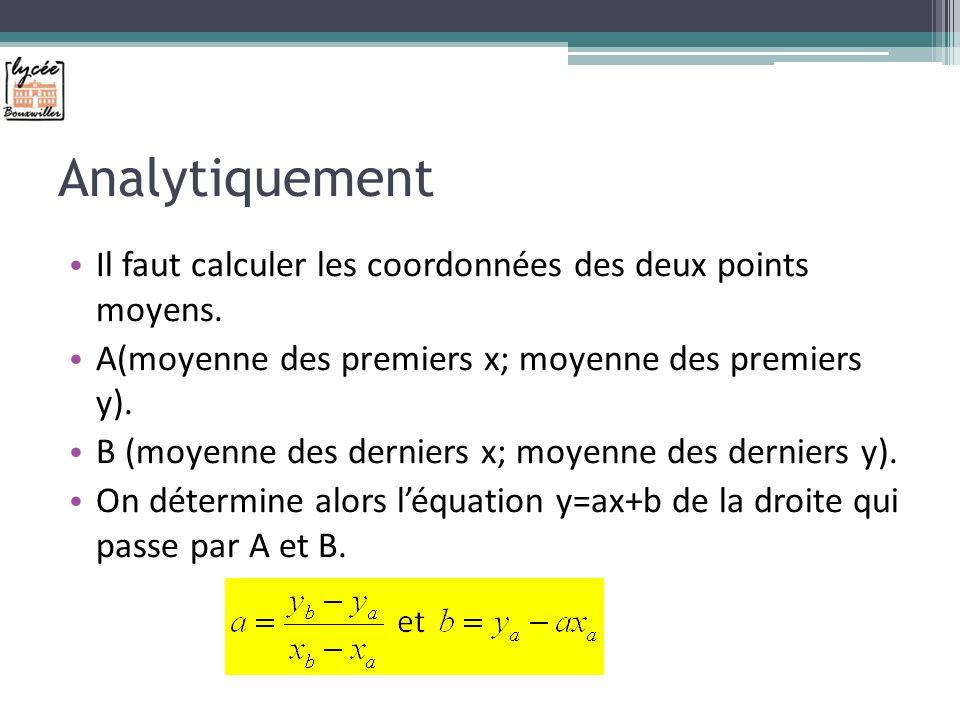 Analytiquement Il faut calculer les coordonnées des deux points moyens.