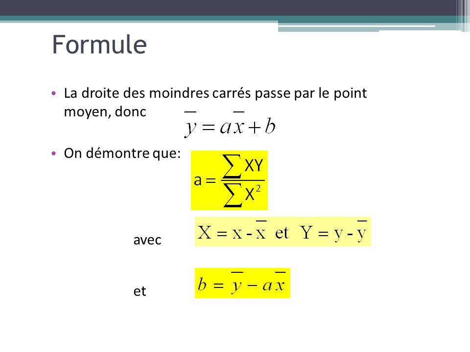 Formule La droite des moindres carrés passe par le point moyen, donc On démontre que: avec et