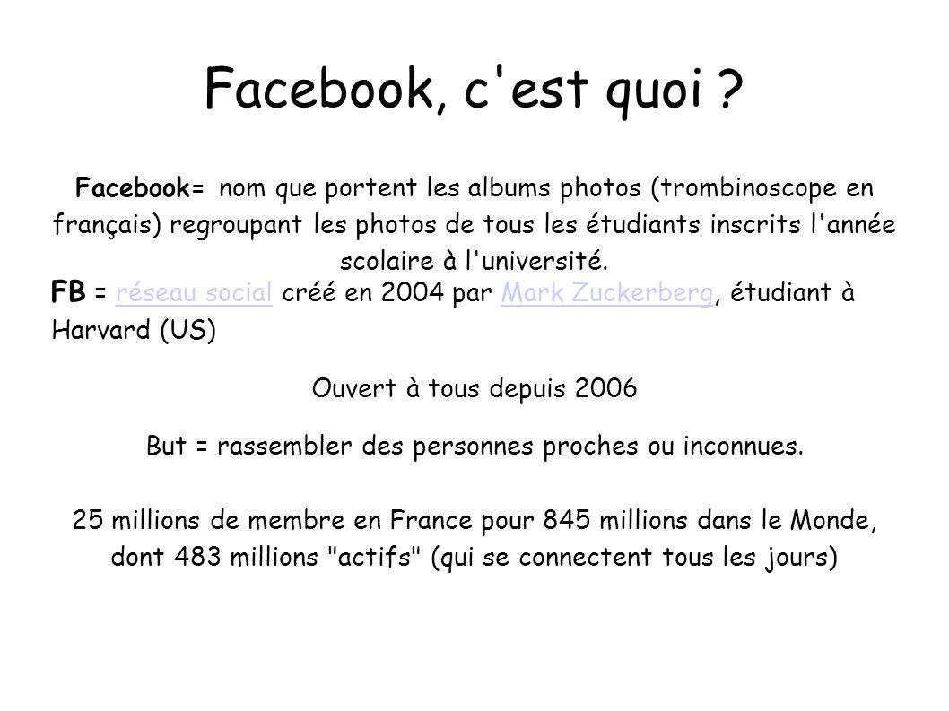 Facebook, c'est quoi ? Facebook= nom que portent les albums photos (trombinoscope en français) regroupant les photos de tous les étudiants inscrits l'