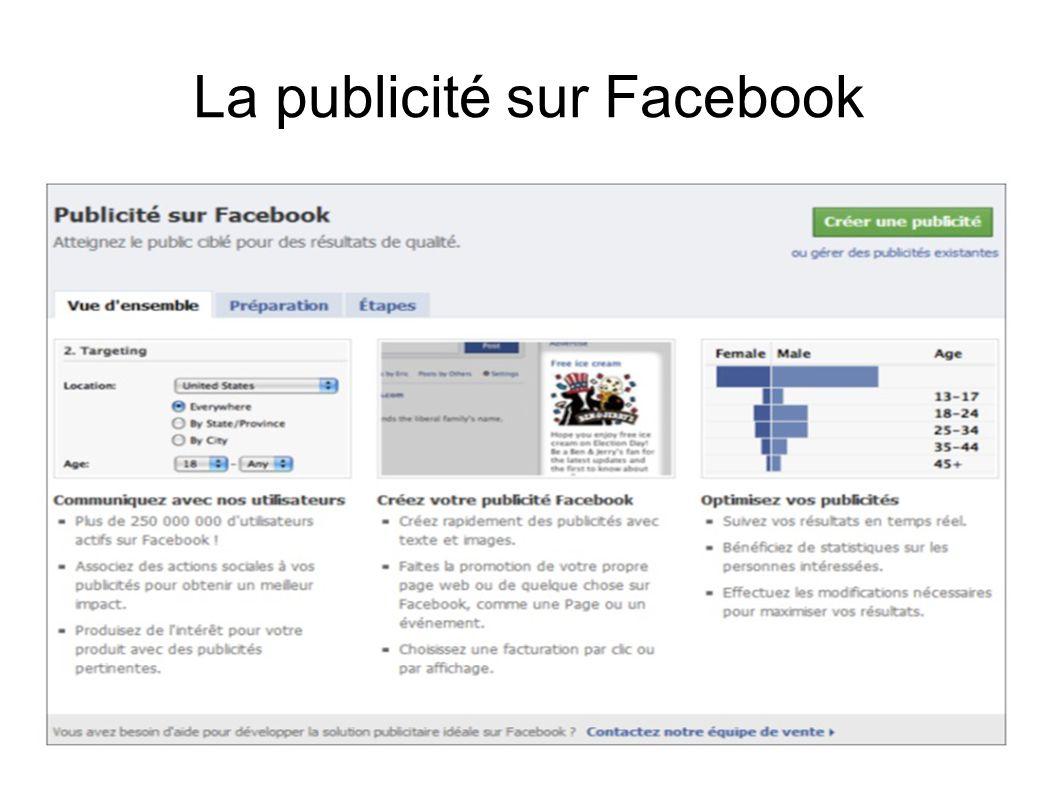 La publicité sur Facebook