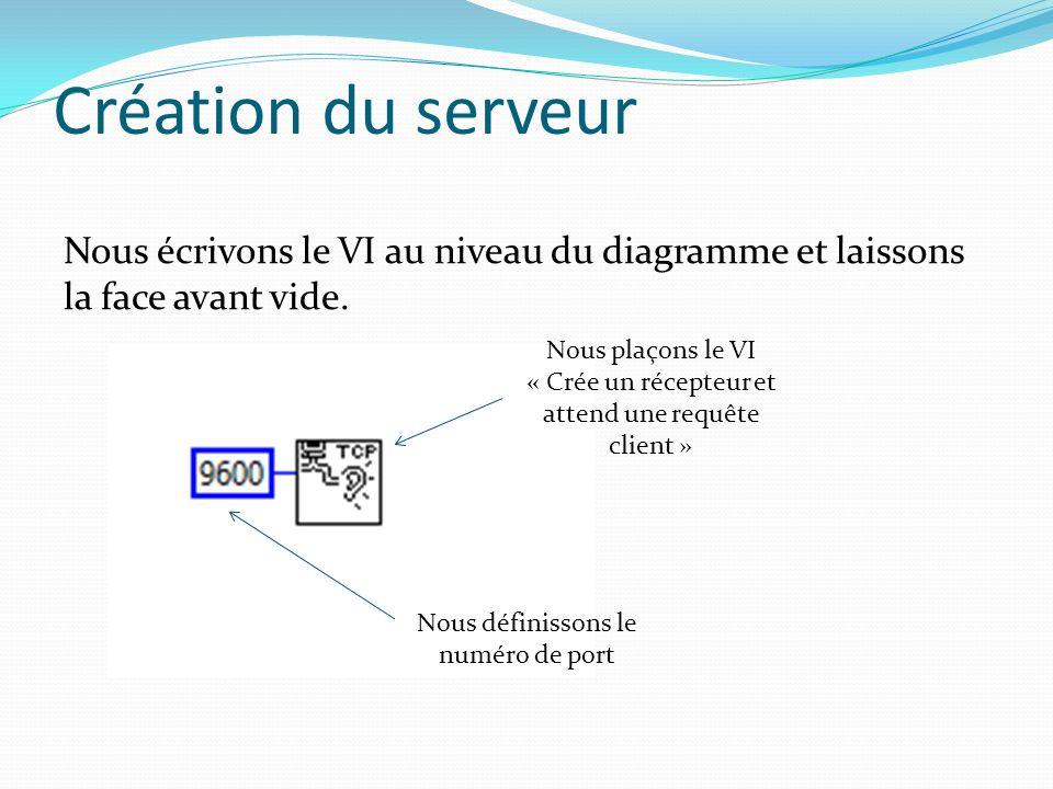 Création du serveur Nous écrivons le VI au niveau du diagramme et laissons la face avant vide.