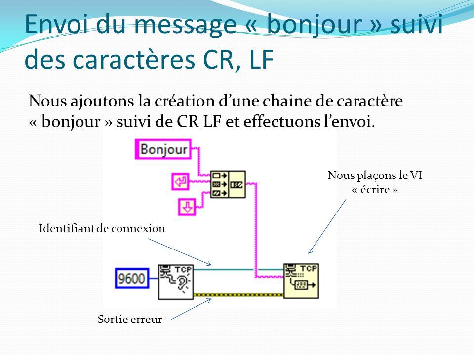 Envoi du message « bonjour » suivi des caractères CR, LF Nous plaçons le VI « écrire » Identifiant de connexion Sortie erreur Nous ajoutons la création dune chaine de caractère « bonjour » suivi de CR LF et effectuons lenvoi.