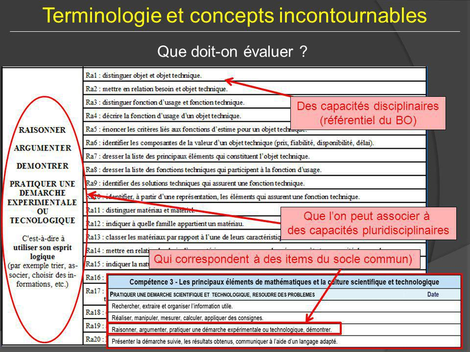 Terminologie et concepts incontournables Que doit-on évaluer ? Des capacités disciplinaires (référentiel du BO) Que lon peut associer à des capacités