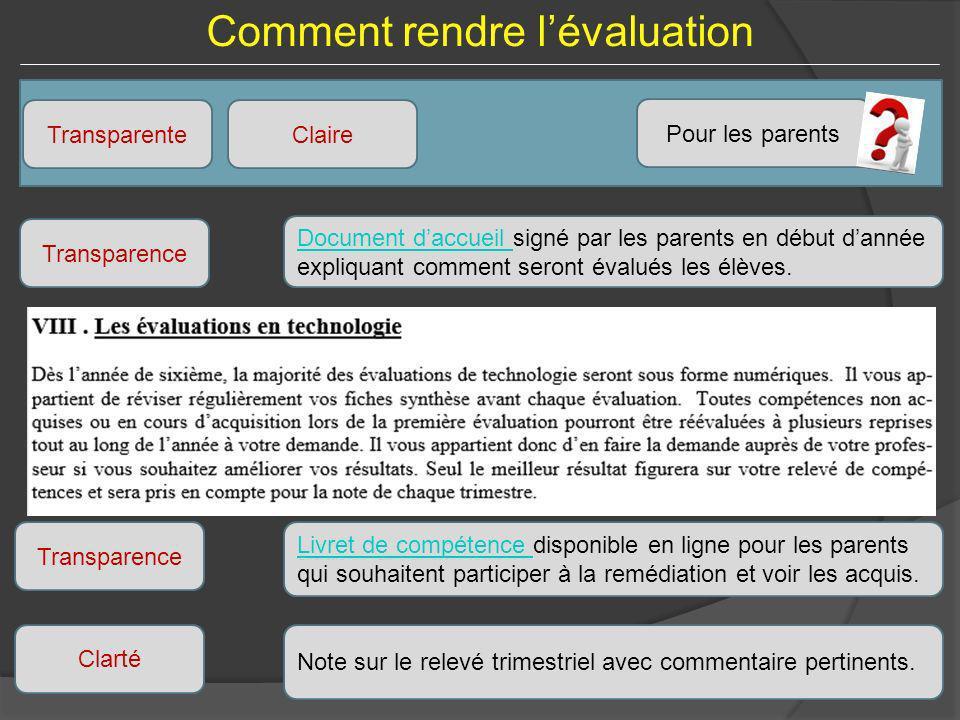 Comment rendre lévaluation Transparente Pour les parents Claire Livret de compétence Livret de compétence disponible en ligne pour les parents qui sou