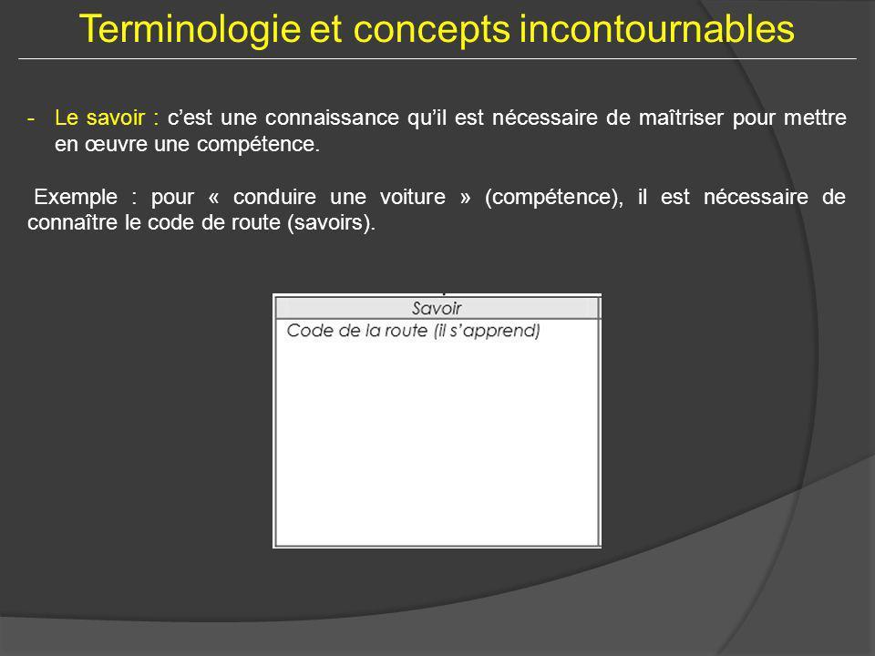 Terminologie et concepts incontournables -Le savoir : cest une connaissance quil est nécessaire de maîtriser pour mettre en œuvre une compétence. Exem