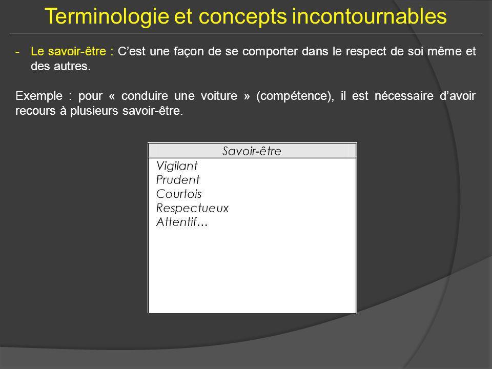 Terminologie et concepts incontournables -Compétences : ensemble de savoirs, de savoir-faire et savoir-être organisés en vue daccomplir de façon adaptée une activité.