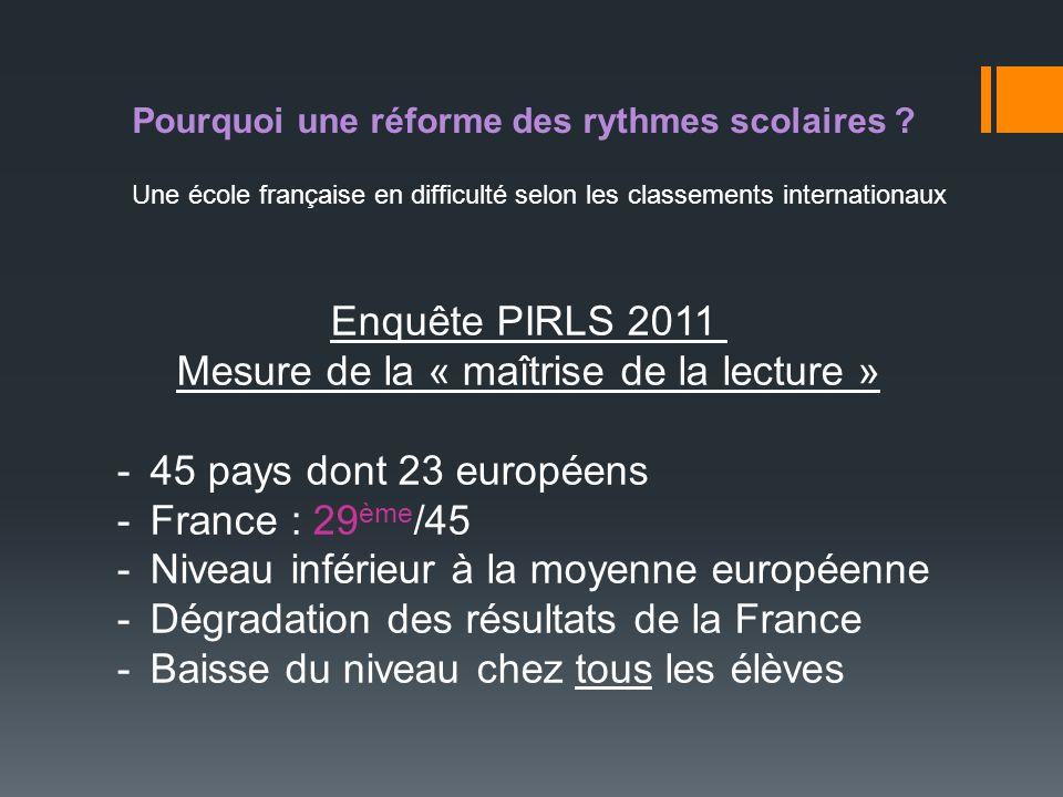 Pourquoi une réforme des rythmes scolaires ? Une école française en difficulté selon les classements internationaux Enquête PIRLS 2011 Mesure de la «