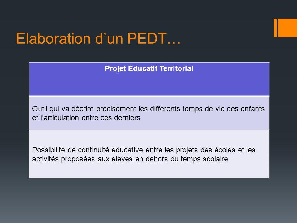 Elaboration dun PEDT… Projet Educatif Territorial Outil qui va décrire précisément les différents temps de vie des enfants et larticulation entre ces
