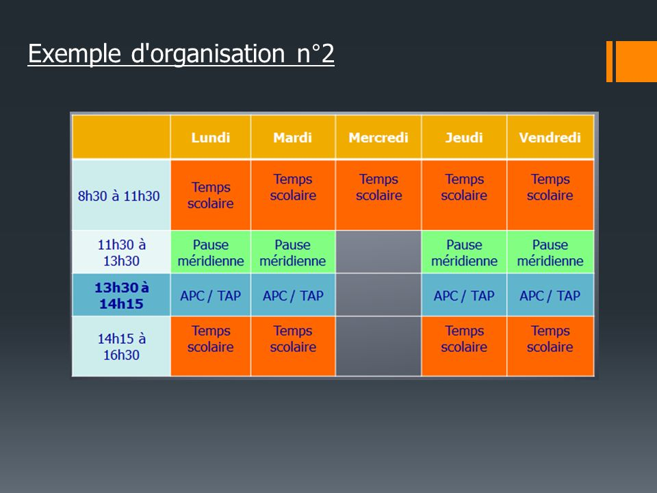 Exemple d organisation n°2