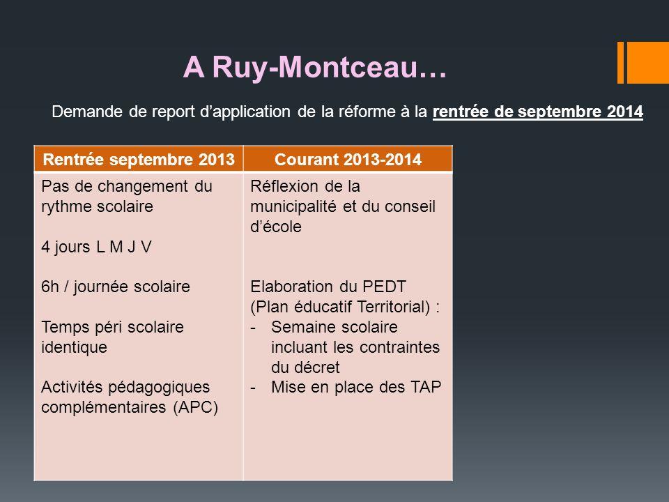 A Ruy-Montceau… Demande de report dapplication de la réforme à la rentrée de septembre 2014 Rentrée septembre 2013Courant 2013-2014 Pas de changement