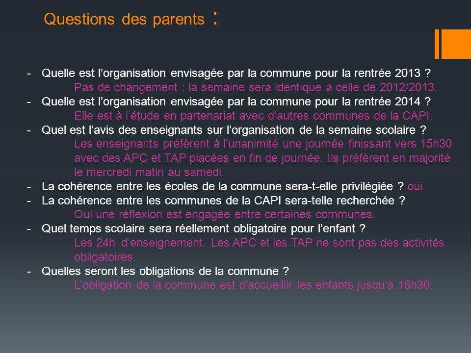 Questions des parents : -Quelle est lorganisation envisagée par la commune pour la rentrée 2013 ? Pas de changement : la semaine sera identique à cell