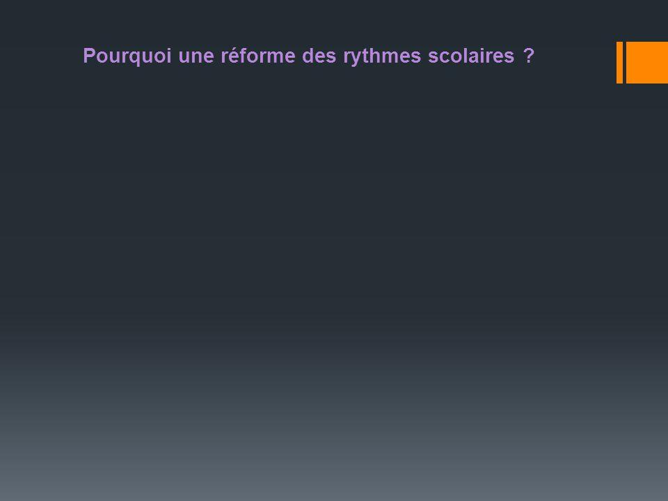 Pourquoi une réforme des rythmes scolaires ? Application du décret N° 2013-77 du 24 janvier 2013
