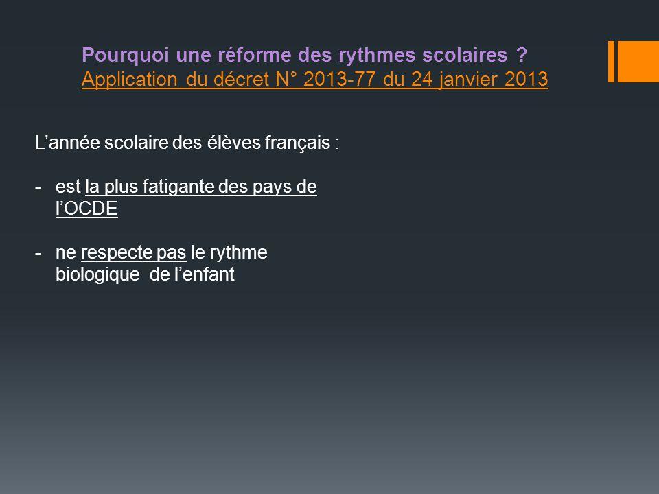 Pourquoi une réforme des rythmes scolaires ? Application du décret N° 2013-77 du 24 janvier 2013 Lannée scolaire des élèves français : -est la plus fa