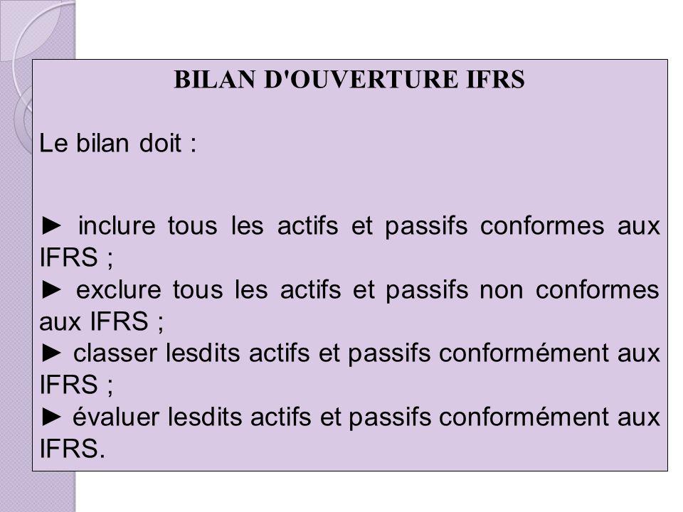 BILAN D OUVERTURE IFRS Le bilan doit : inclure tous les actifs et passifs conformes aux IFRS ; exclure tous les actifs et passifs non conformes aux IFRS ; classer lesdits actifs et passifs conformément aux IFRS ; évaluer lesdits actifs et passifs conformément aux IFRS.