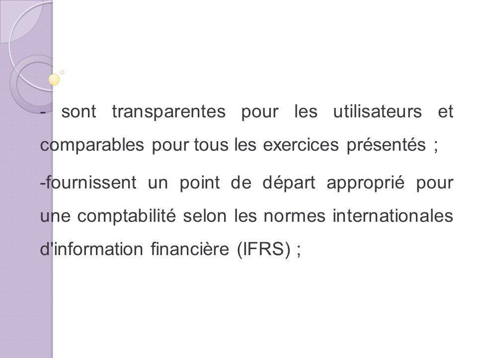 Pratique (cas d application 1 ere janvier 2005) : les normes IFRS doivent être appliquées par les premiers adoptants pour les comptes au 31 décembre 2005, pour l établissement du bilan d ouverture au 1 er janvier 2004 ainsi que pour le retraitement du comparatif 2004.