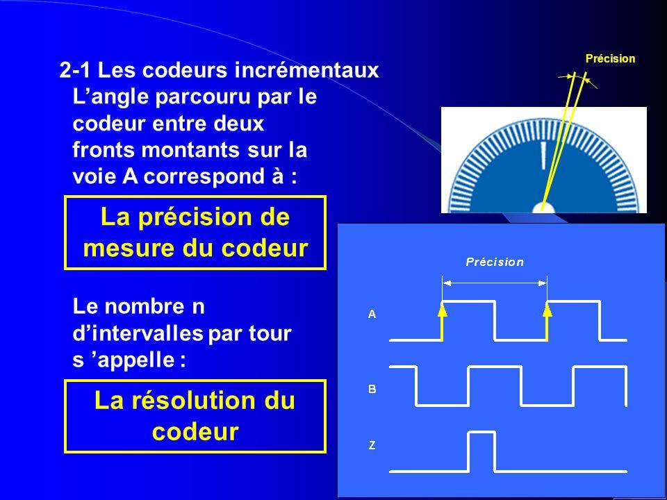2-1 Les codeurs incrémentaux Langle parcouru par le codeur entre deux fronts montants sur la voie A correspond à : La précision de mesure du codeur Pr