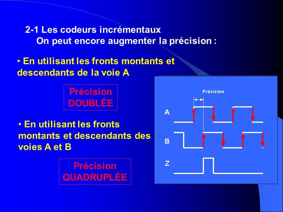 2-1 Les codeurs incrémentaux On peut encore augmenter la précision : En utilisant les fronts montants et descendants de la voie A En utilisant les fro