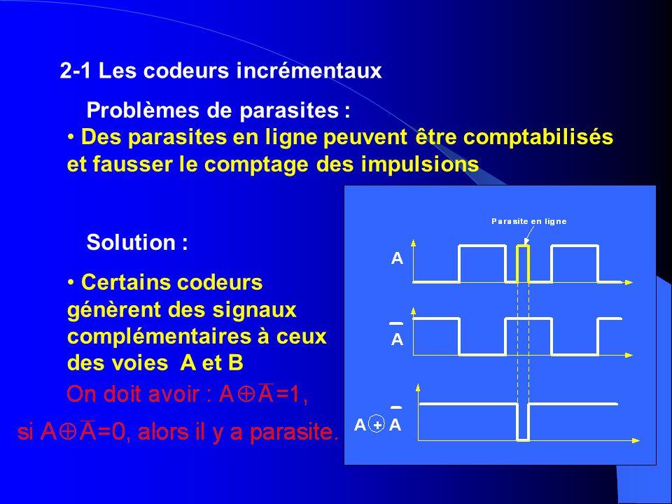 2-1 Les codeurs incrémentaux Problèmes de parasites : Des parasites en ligne peuvent être comptabilisés et fausser le comptage des impulsions Certains