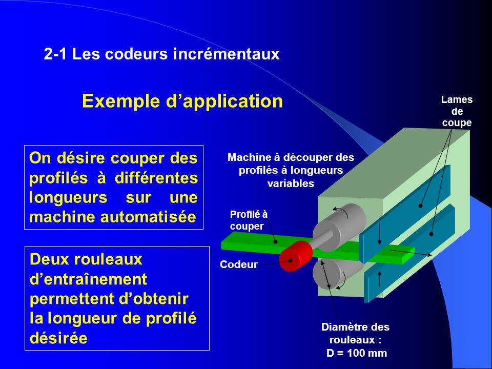 On désire couper des profilés à différentes longueurs sur une machine automatisée Deux rouleaux dentraînement permettent dobtenir la longueur de profi