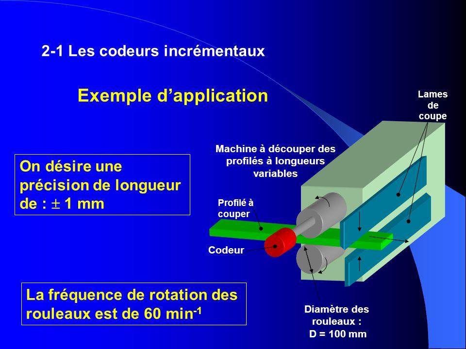 2-1 Les codeurs incrémentaux Codeur Diamètre des rouleaux : D = 100 mm Machine à découper des profilés à longueurs variables Profilé à couper Lames de