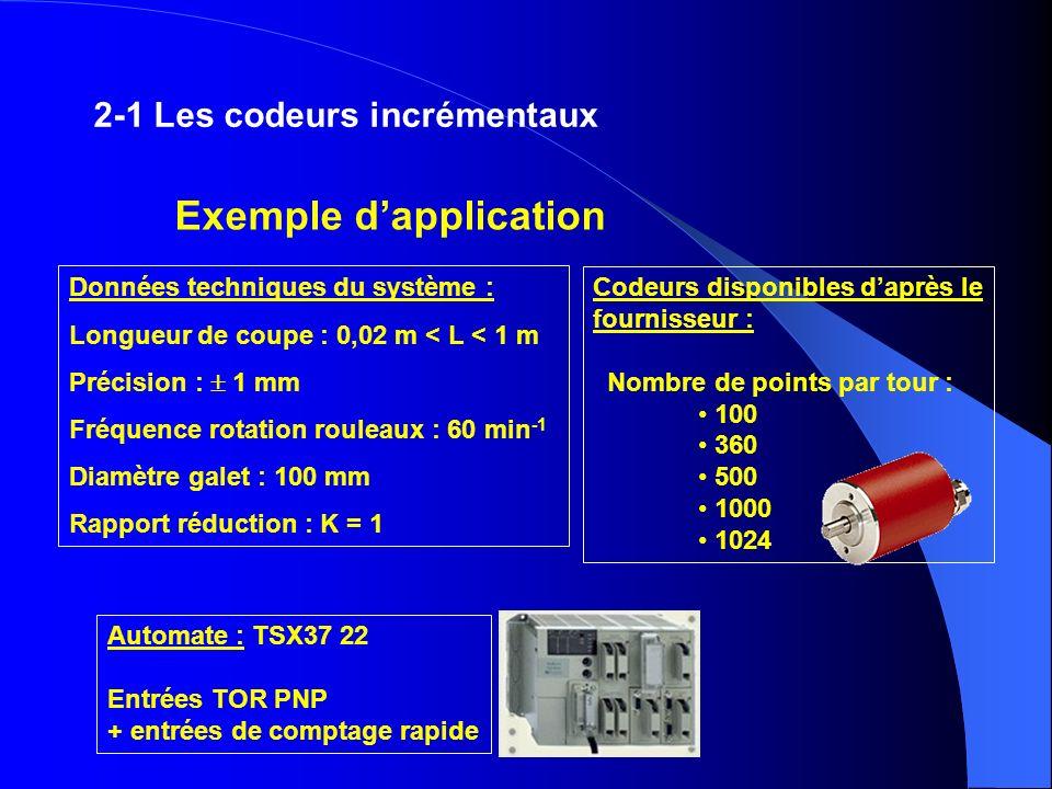 2-1 Les codeurs incrémentaux Données techniques du système : Longueur de coupe : 0,02 m < L < 1 m Précision : 1 mm Fréquence rotation rouleaux : 60 mi