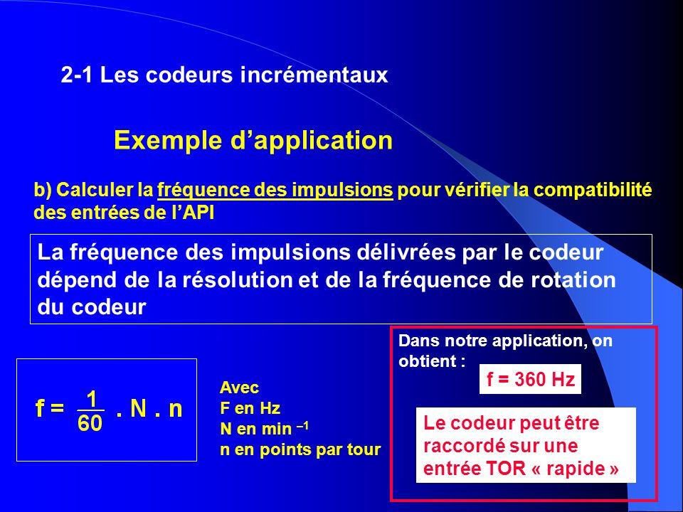 Avec F en Hz N en min –1 n en points par tour La fréquence des impulsions délivrées par le codeur dépend de la résolution et de la fréquence de rotati