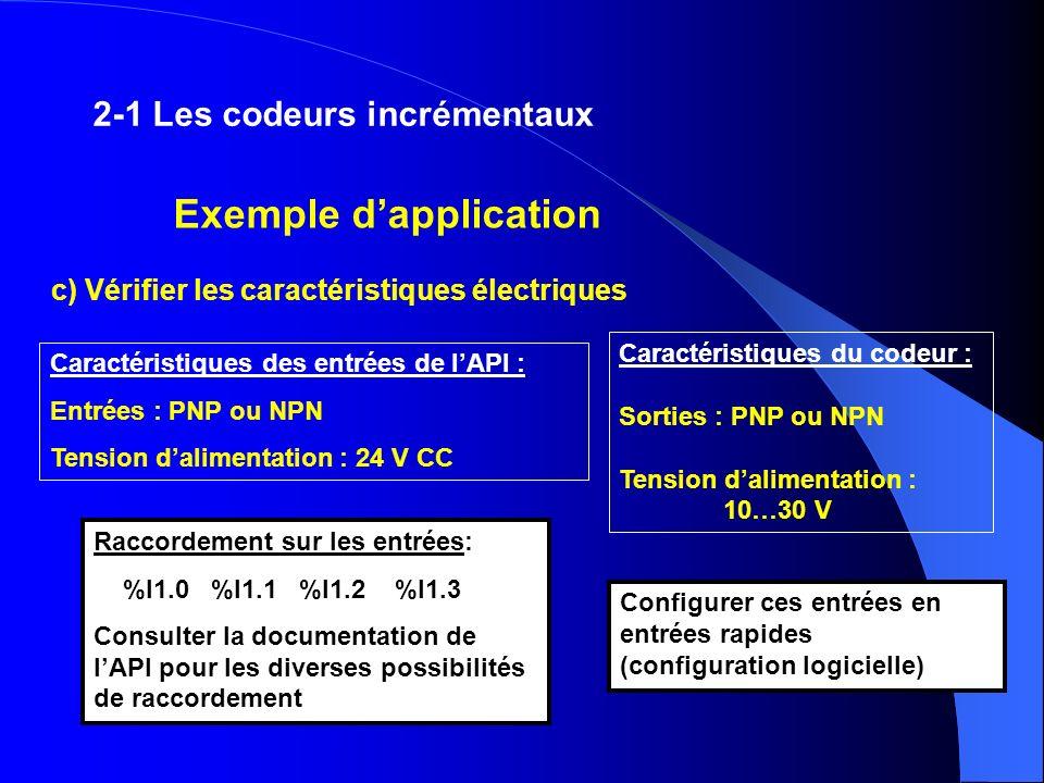 c) Vérifier les caractéristiques électriques Caractéristiques des entrées de lAPI : Entrées : PNP ou NPN Tension dalimentation : 24 V CC Caractéristiq