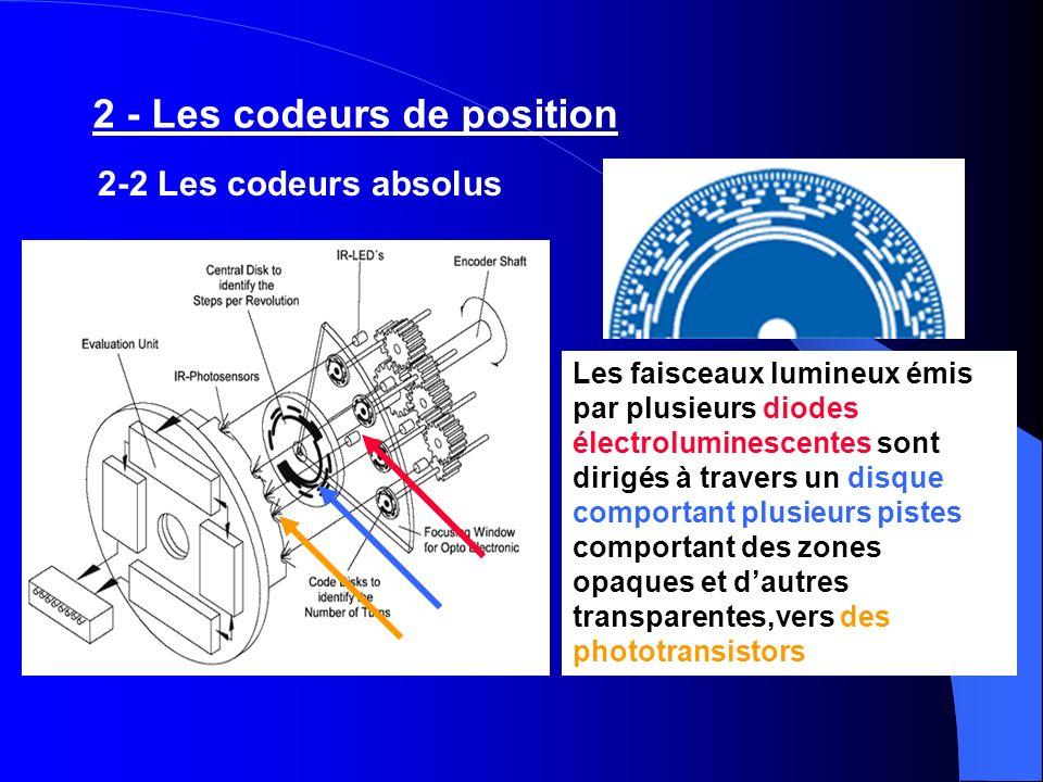 2 - Les codeurs de position 2-2 Les codeurs absolus Les faisceaux lumineux émis par plusieurs diodes électroluminescentes sont dirigés à travers un di