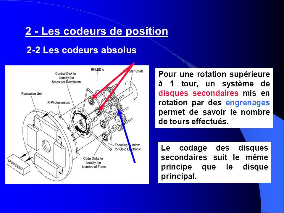 Pour une rotation supérieure à 1 tour, un système de disques secondaires mis en rotation par des engrenages permet de savoir le nombre de tours effect