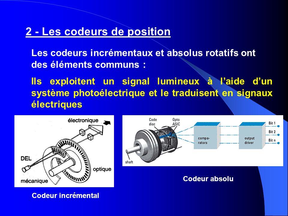 Les codeurs incrémentaux et absolus rotatifs ont des éléments communs : Ils exploitent un signal lumineux à laide dun système photoélectrique et le tr