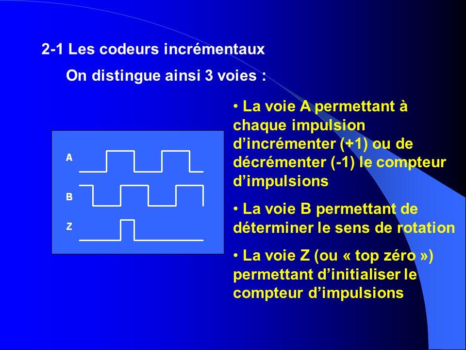 2-1 Les codeurs incrémentaux On distingue ainsi 3 voies : La voie A permettant à chaque impulsion dincrémenter (+1) ou de décrémenter (-1) le compteur