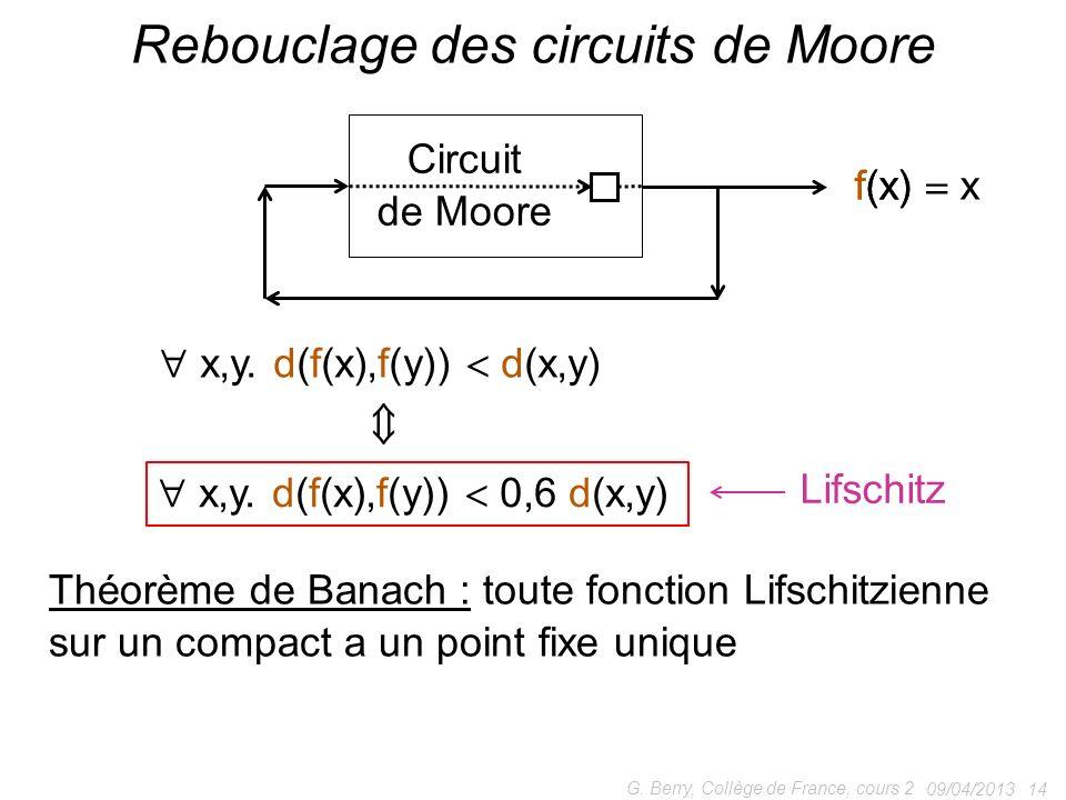 09/04/2013 14 G.Berry, Collège de France, cours 2 Rebouclage des circuits de Moore x,y.