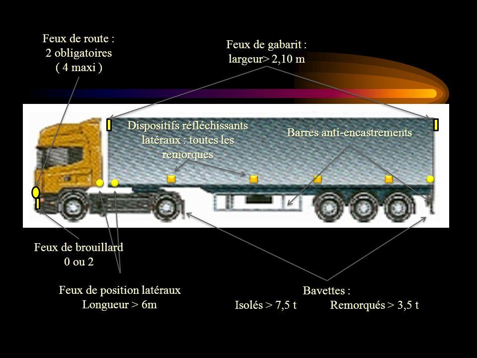 Feux de gabarit : largeur> 2,10 m Bavettes : Isolés > 7,5 t Remorqués > 3,5 t Feux de position latéraux Longueur > 6m Barres anti-encastrements Feux d