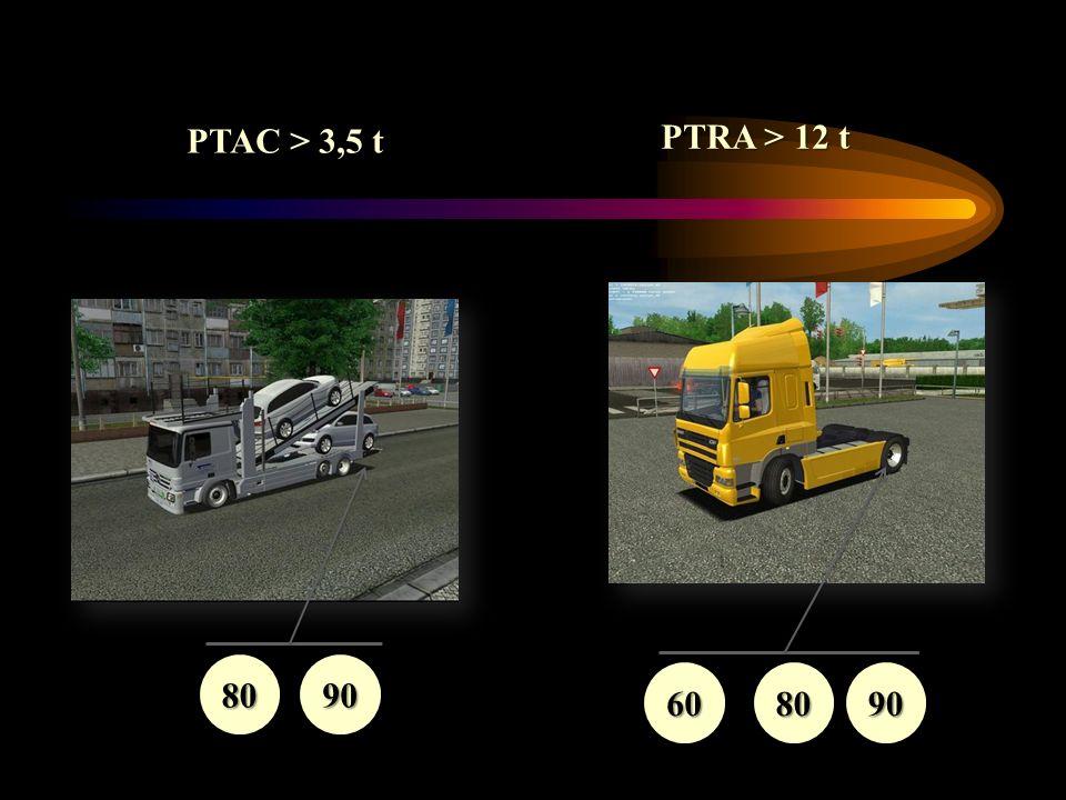 PTRA > 12 t 809060 PTAC > 3,5 t 8090