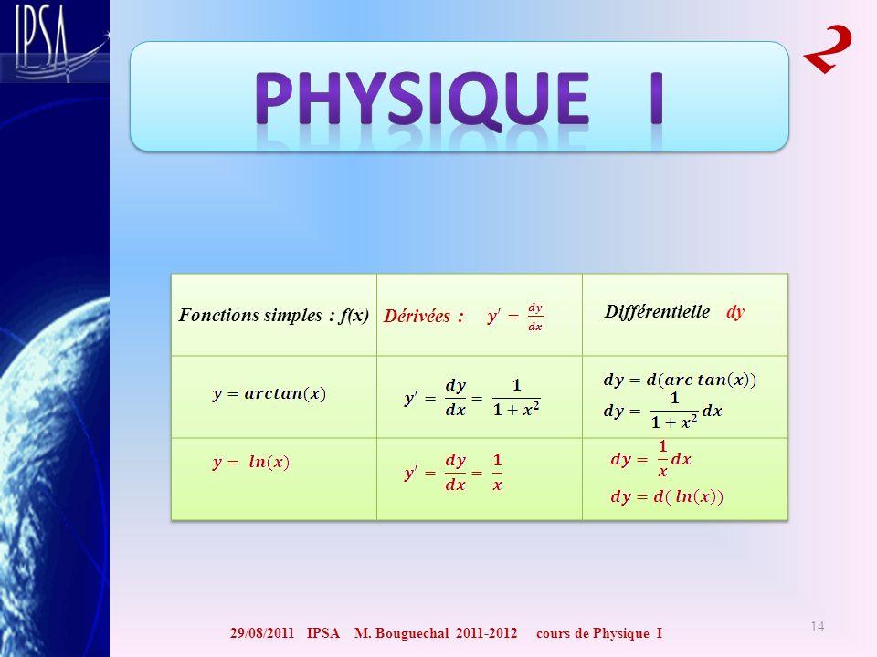 29/08/2011 IPSA M. Bouguechal 2011-2012 cours de Physique I 2 14 Différentielle dy