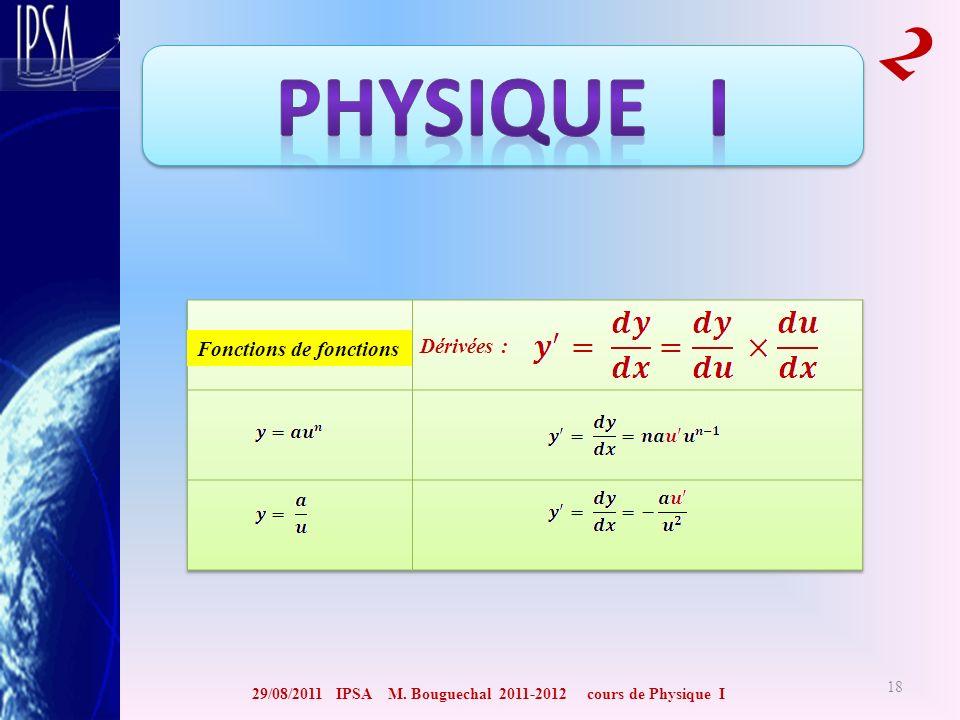 29/08/2011 IPSA M. Bouguechal 2011-2012 cours de Physique I 2 18 Fonctions de fonctions