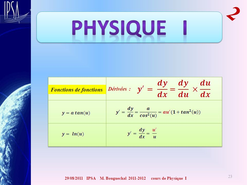 29/08/2011 IPSA M. Bouguechal 2011-2012 cours de Physique I 2 23 Fonctions de fonctions