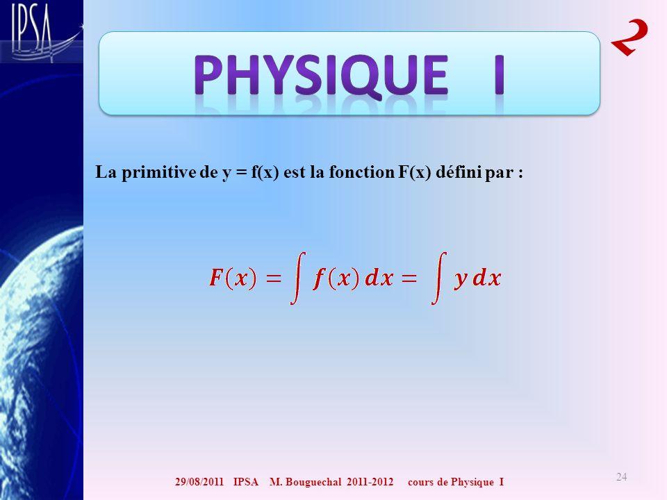 29/08/2011 IPSA M. Bouguechal 2011-2012 cours de Physique I 2 24 La primitive de y = f(x) est la fonction F(x) défini par :
