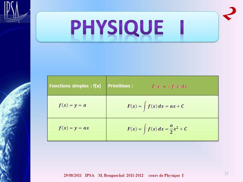 29/08/2011 IPSA M. Bouguechal 2011-2012 cours de Physique I 2 25