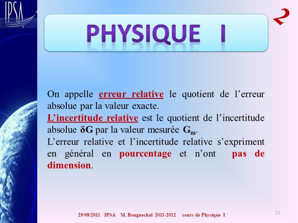 29/08/2011 IPSA M. Bouguechal 2011-2012 cours de Physique I 2 31 On appelle erreur relative le quotient de lerreur absolue par la valeur exacte. Lince