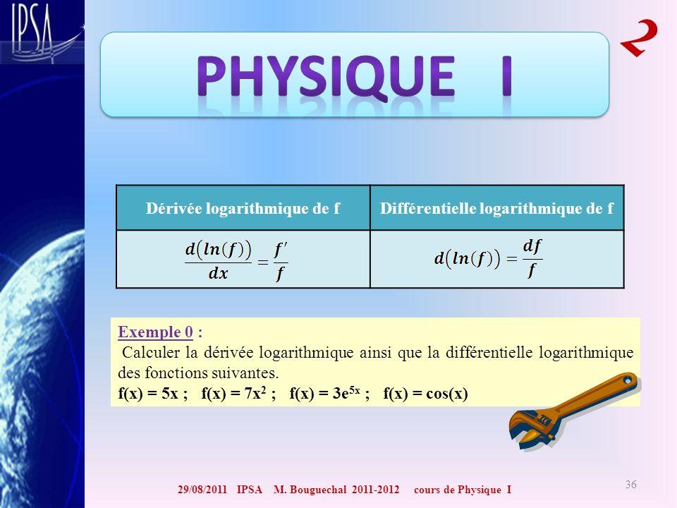 29/08/2011 IPSA M. Bouguechal 2011-2012 cours de Physique I 2 36 Dérivée logarithmique de fDifférentielle logarithmique de f Exemple 0 : Calculer la d