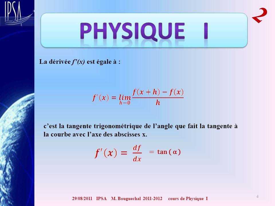 29/08/2011 IPSA M. Bouguechal 2011-2012 cours de Physique I 2 4 La dérivée f(x) est égale à : cest la tangente trigonométrique de langle que fait la t
