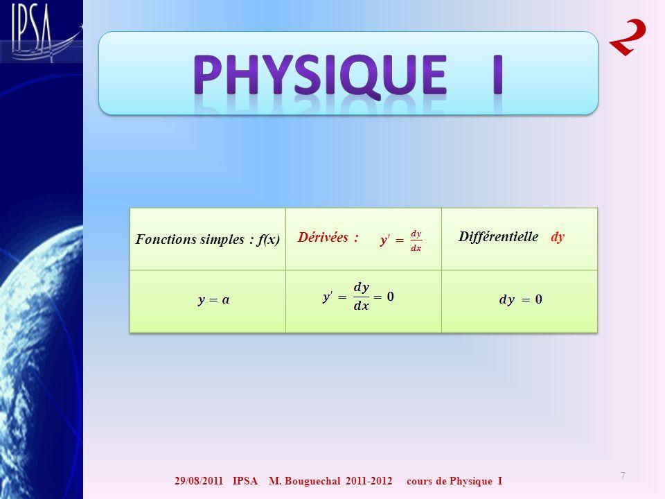 29/08/2011 IPSA M. Bouguechal 2011-2012 cours de Physique I 2 7 Dérivées : Différentielle dy