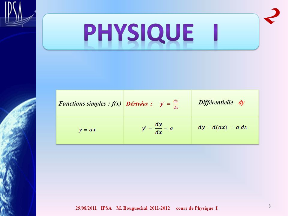 29/08/2011 IPSA M. Bouguechal 2011-2012 cours de Physique I 2 9 Différentielle dy