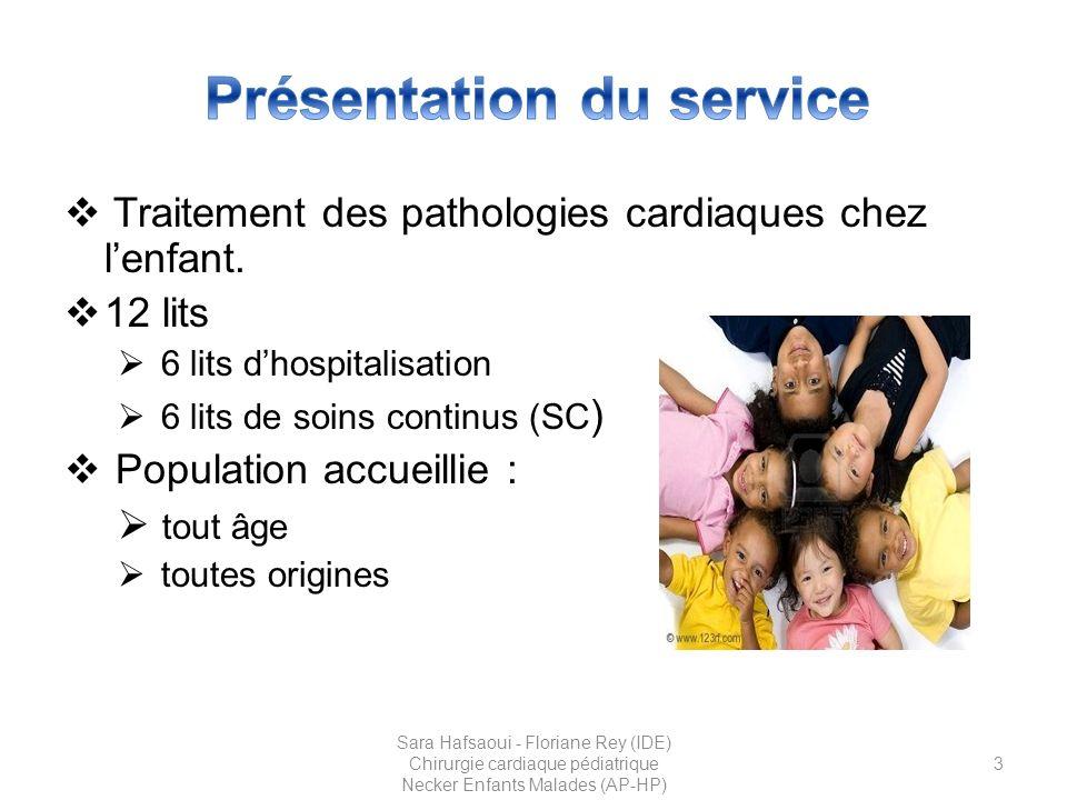 A partir de fin 2012 Fusion de la cardiologie médicale et chirurgicale pédiatrique 34 Sara Hafsaoui - Floriane Rey (IDE) Chirurgie cardiaque pédiatrique Necker Enfants Malades (AP-HP)