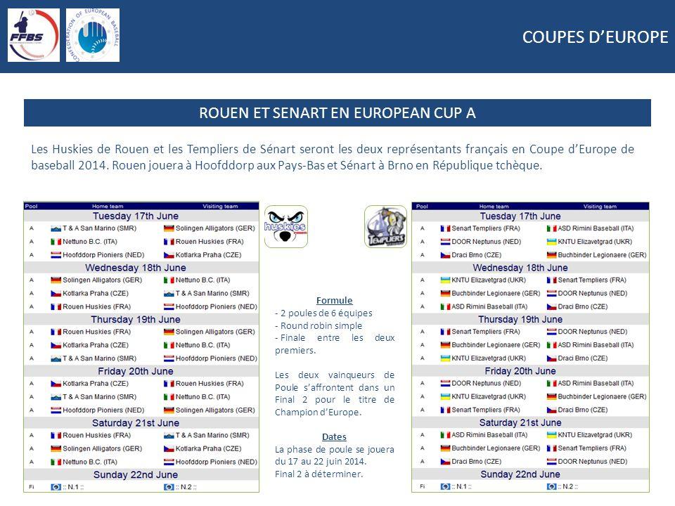 COUPES DEUROPE 22 ROUEN ET SENART EN EUROPEAN CUP A Les Huskies de Rouen et les Templiers de Sénart seront les deux représentants français en Coupe dE