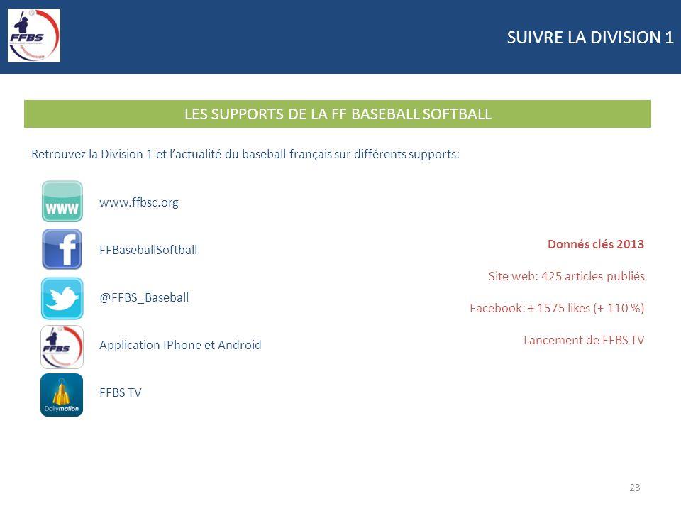 SUIVRE LA DIVISION 1 23 LES SUPPORTS DE LA FF BASEBALL SOFTBALL Retrouvez la Division 1 et lactualité du baseball français sur différents supports: ww