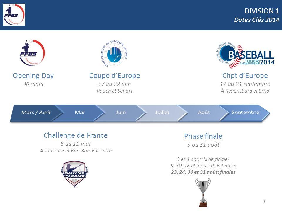 DIVISION 1 Dates Clés 2014 3 Opening Day 30 mars Challenge de France 8 au 11 mai À Toulouse et Boé-Bon-Encontre Coupe dEurope 17 au 22 juin Rouen et S