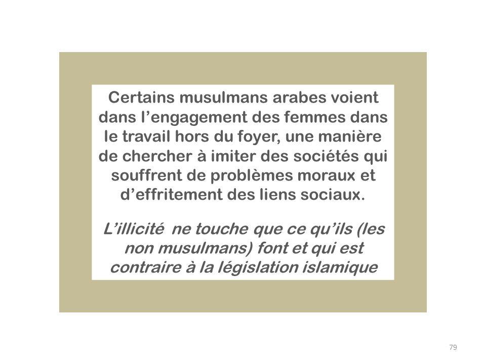 79 Certains musulmans arabes voient dans lengagement des femmes dans le travail hors du foyer, une manière de chercher à imiter des sociétés qui souff