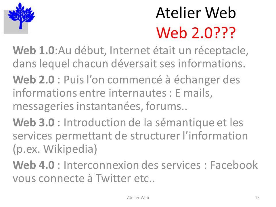 Atelier Web Web 2.0 .
